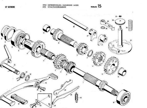 B15 - Getriebewellen, zahnräder lager. schaltungselemente