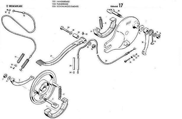 B17 - Handbremse, Fußbremse und Bedienungselemente
